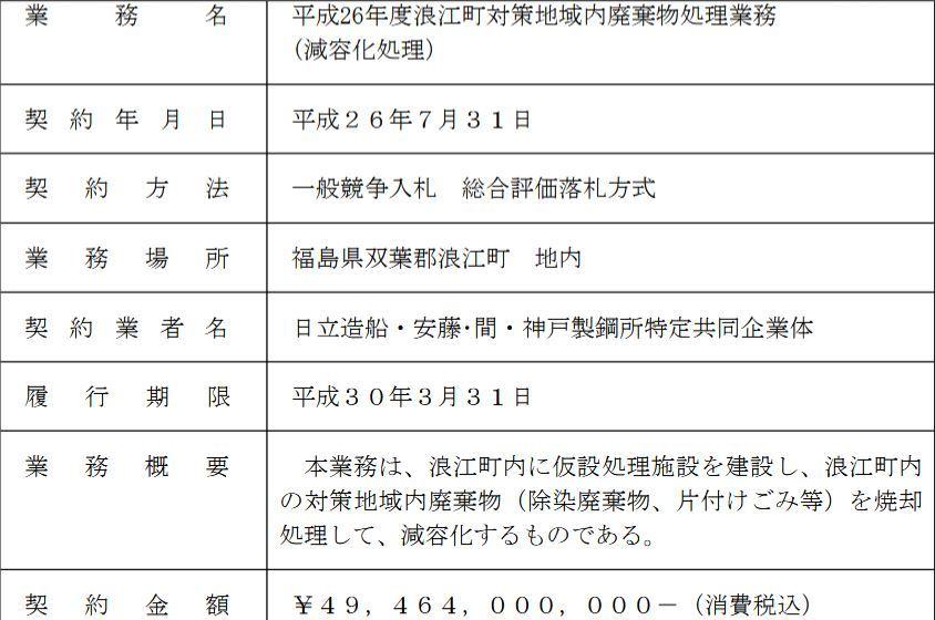 浪江町契約H27