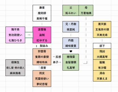 サンファン相関図_新UP用