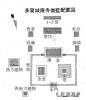 多賀城廃寺跡伽藍配置図