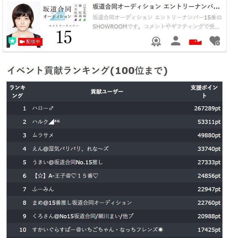 坂道合同オーディション15番 ハロー2