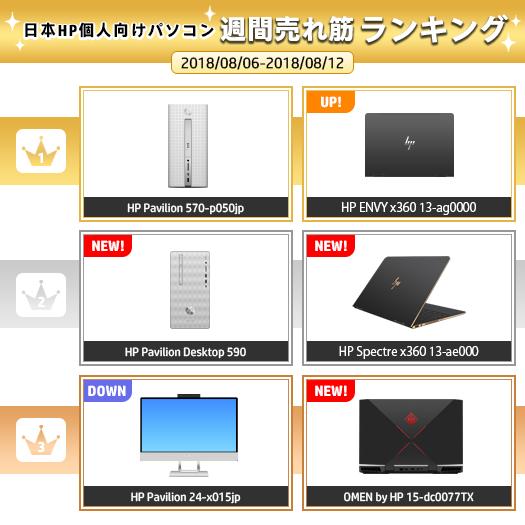 525_HPパソコン売れ筋ランキング_180812_01a