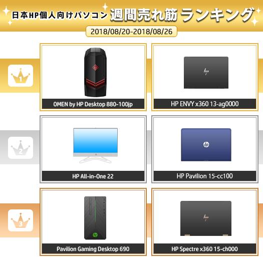 525_HPパソコン売れ筋ランキング_180826_01b