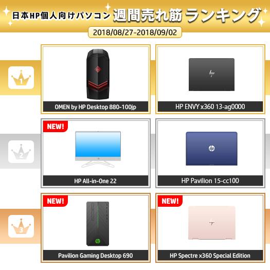 525_HPパソコン売れ筋ランキング_180902_01b