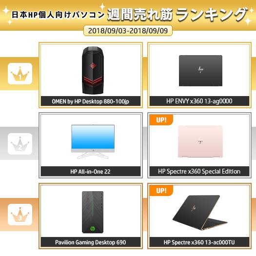 525_HPパソコン売れ筋ランキング_180909_01a