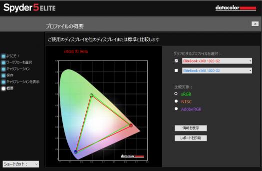 EliteBook x360 1020 G2_フルHD_sRGB_t