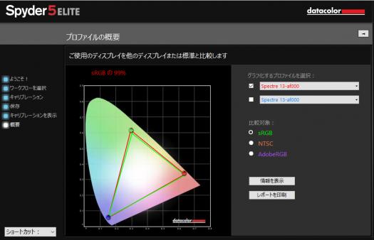 HP Spectre13_af000_セラミックホワイト_sRGB_t