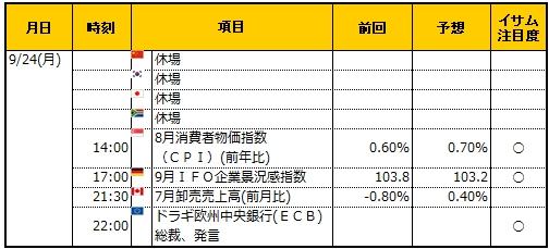 経済指標20180924