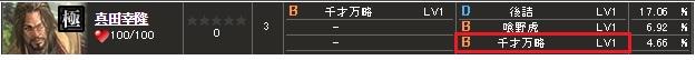 極真田S1