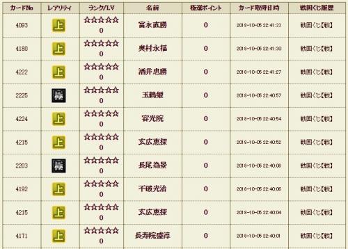 戦くじ メイン2日目 履歴