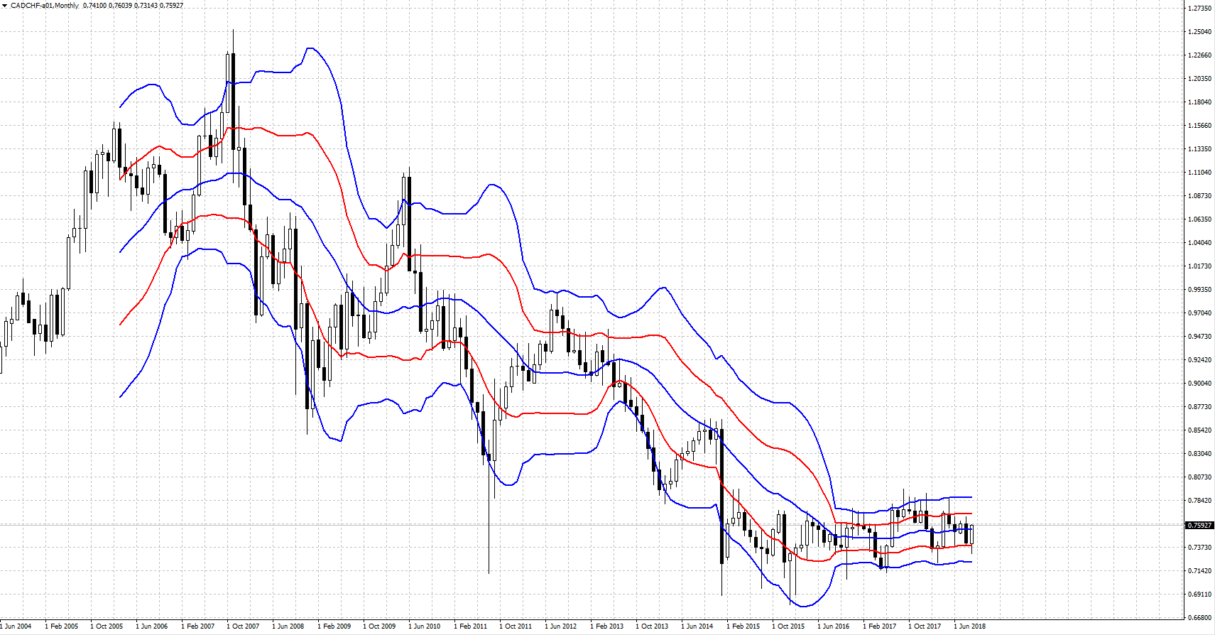 CADCHF-201809.png