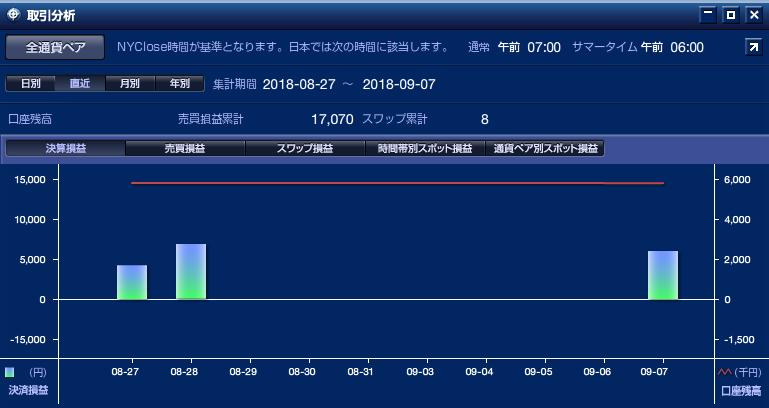 JISEKI-B-20180908.PNG