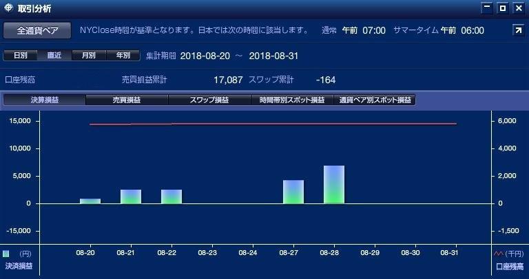 JISEKI-B-20180901.JPG