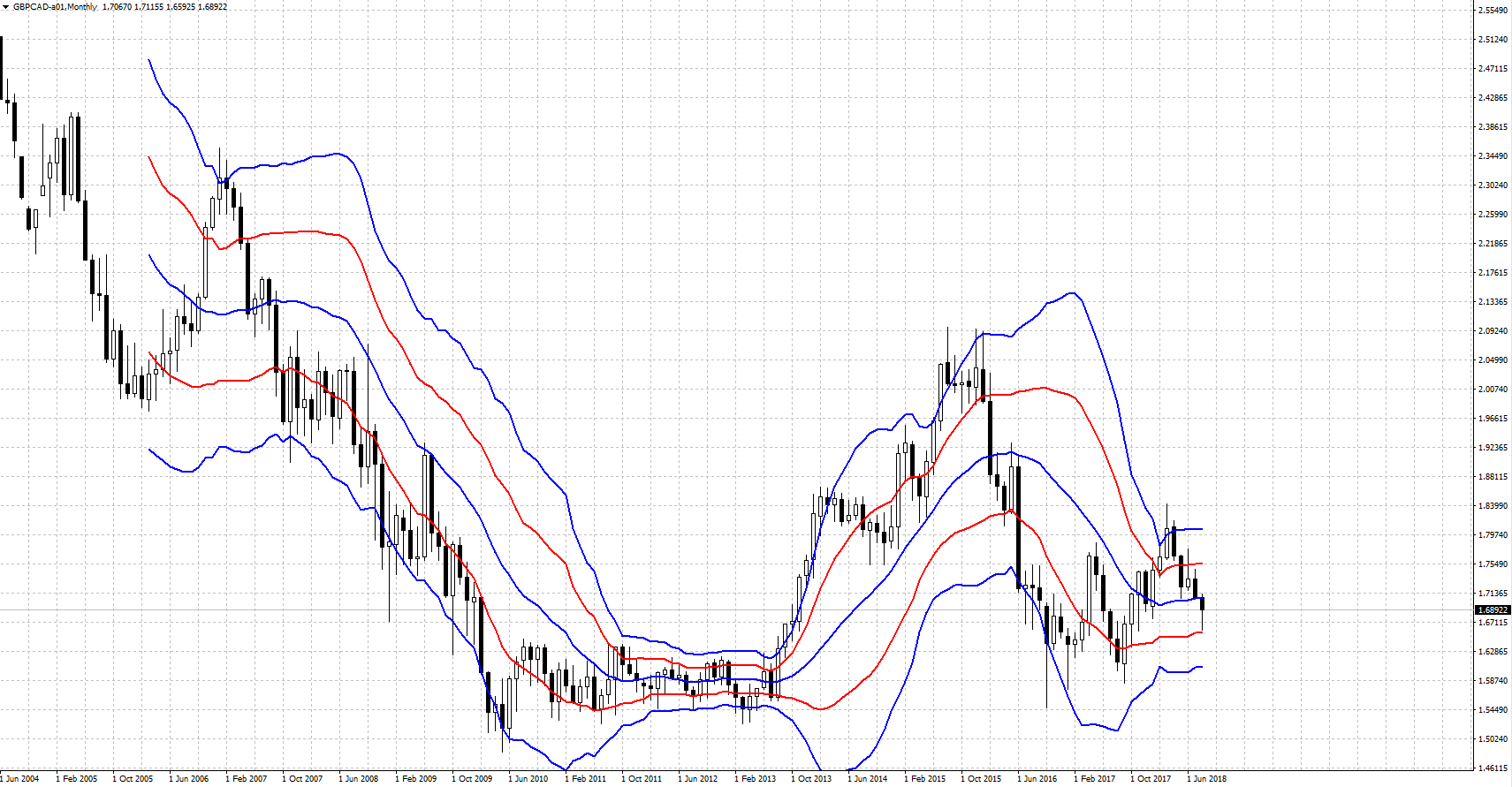 GBPCAD-201808.PNG