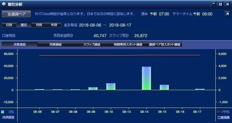 JISSEKI-B-20180817.jpg
