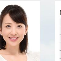 関口奈美さん