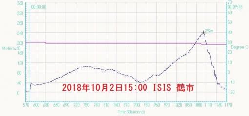 18100202_ISIS.jpg