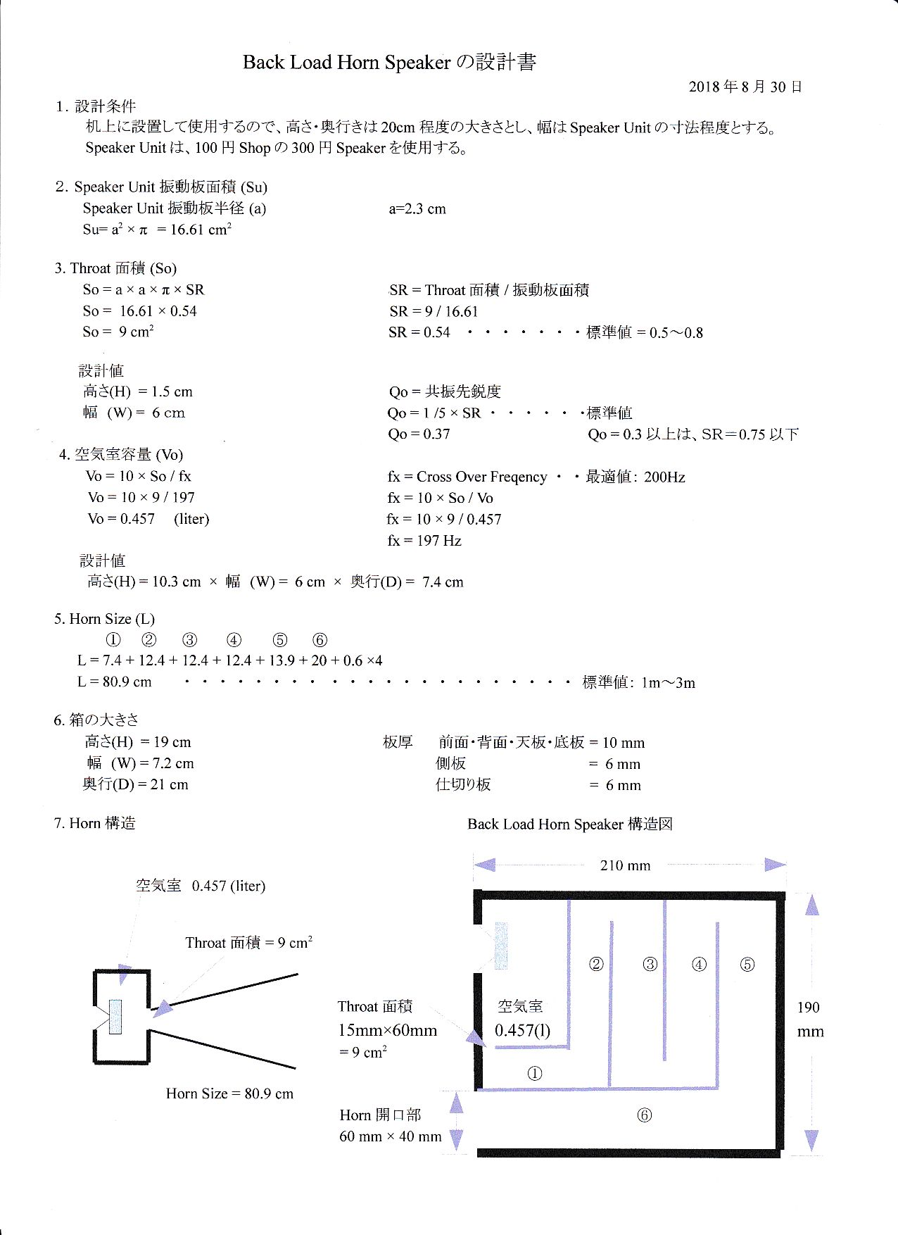 Horn Design01_180830