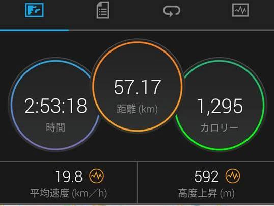 ゆるぽたバイクの日④