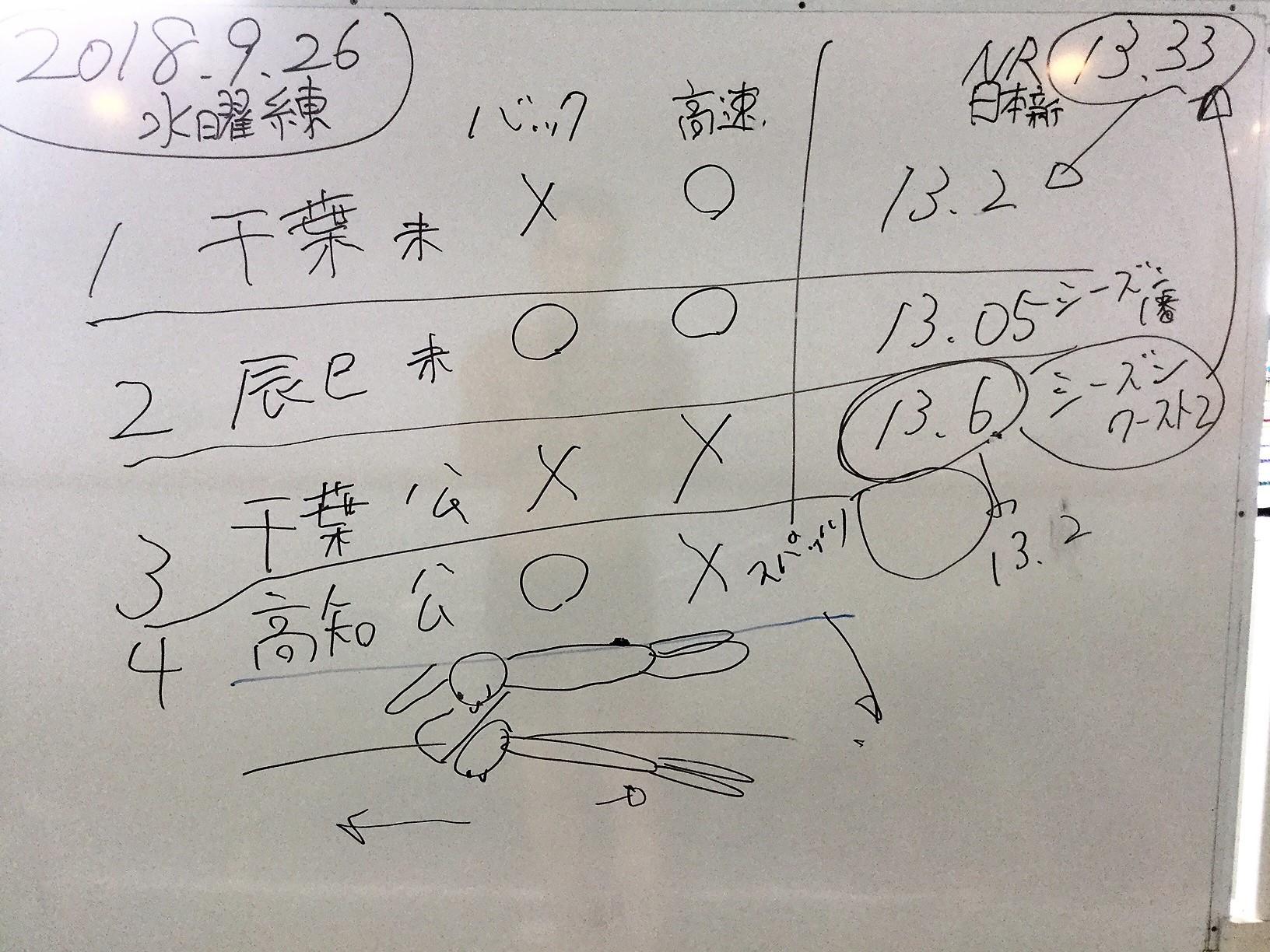 20180926 水曜練 (2)