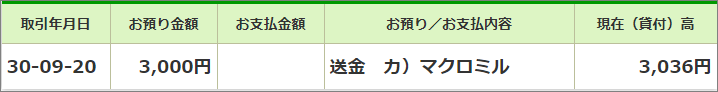 2018年9月ゆうちょ銀行
