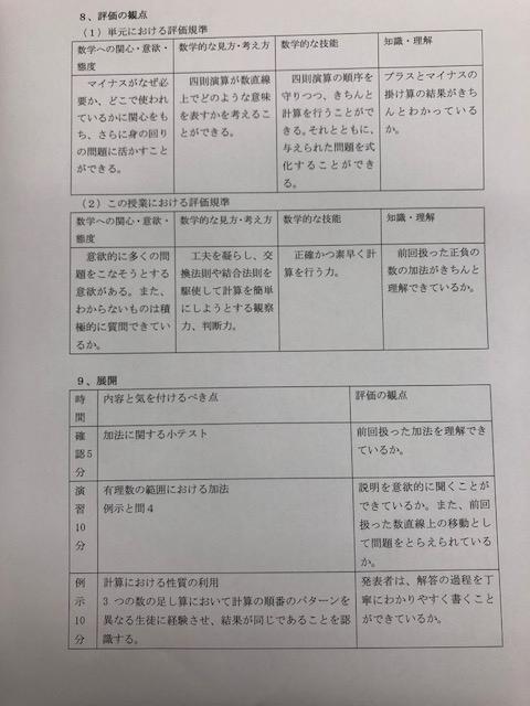 正負の数 指導案 3-2
