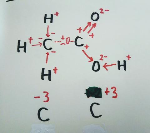正しい酢酸