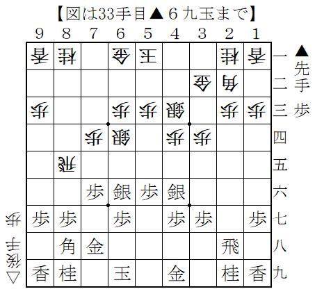 vs田部井①