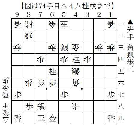 vs田部井③