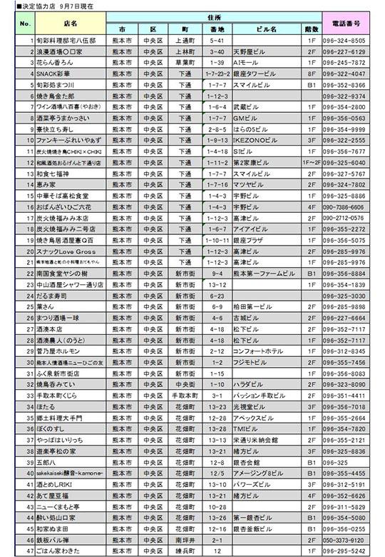 【WEB用】乾杯ウェーブ協力店180907-a
