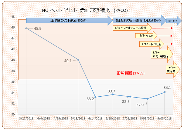 20180903-04(HCT).png