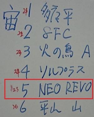 キッズ2nd組合せ②