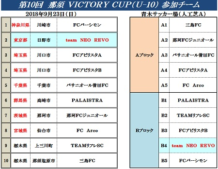 9.23(日)4年①、那須VICTORY CUP組み合わせ
