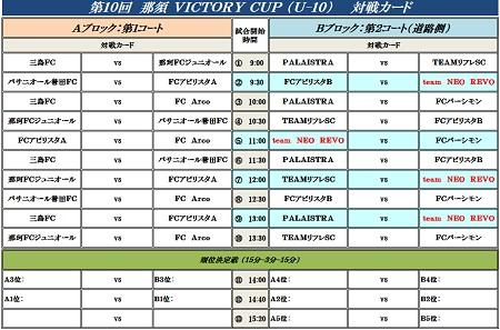 9.23(日)4年②、那須VICTORY CUP組み合わせ