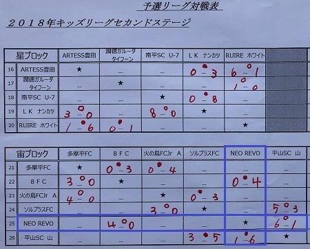 9.16(日)キッズ2nd写真③