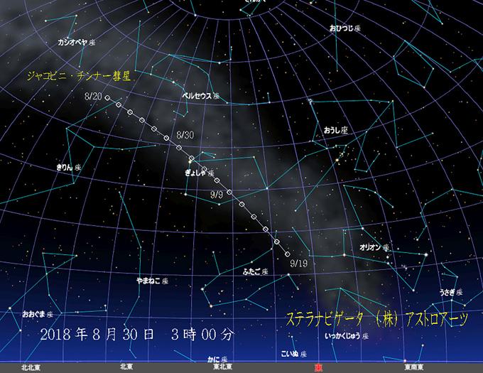 ジャコビニ・チンナー彗星(21P)の経路図201808-09