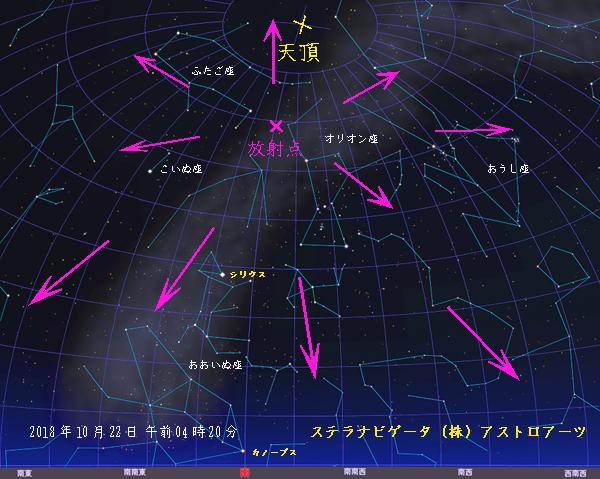 星図オリオン座流星群201810220420