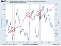 米株とスプレッド