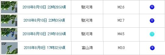 駿河湾ー石川 8月地震