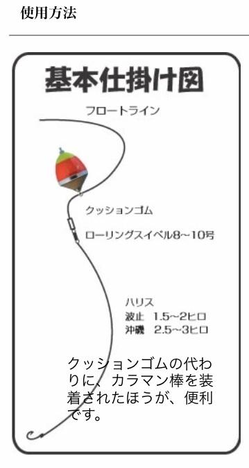 10月9日 仕掛け基本図