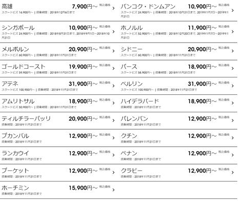 スクートは、台北(桃園)線が片道7,900円~の「飛んじゃえセール!」を開催、ホノルル線も片道11,900円~と驚きの価格!