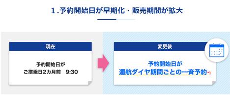 ANAは、国内線特典航空券のルール変更を発表、予約期間や払い戻し期間の拡大!