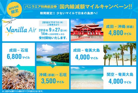 ANAは、バニラエア特典航空券で、国内線減額マイルキャンペーンを開催!