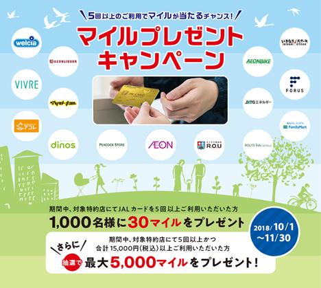 JALは、JALカード利用で最大5,000マイルがプレゼントされるキャンペーンを開催!