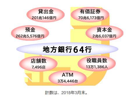 2018-09-地方銀行01
