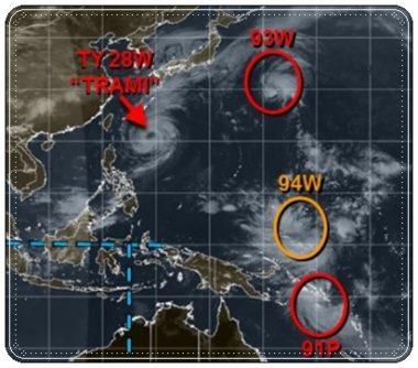 台風25,26,27