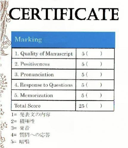 04b 500 Marking Colum in SSC Certificate