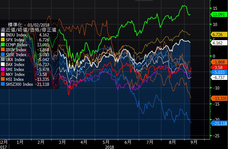 stocks_2018-9-11_16-46-31_No-00.png