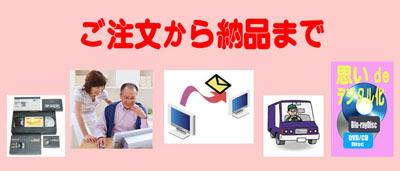 net流れタイトル1