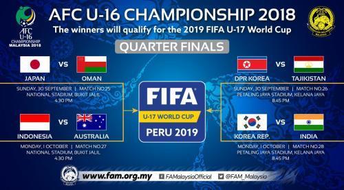 AFCU16 2018 quarter-finals fixture