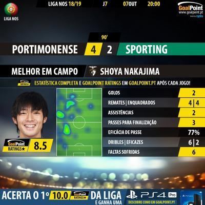 Shoya Nakajima was directly involved in the 4 goals against Sporting